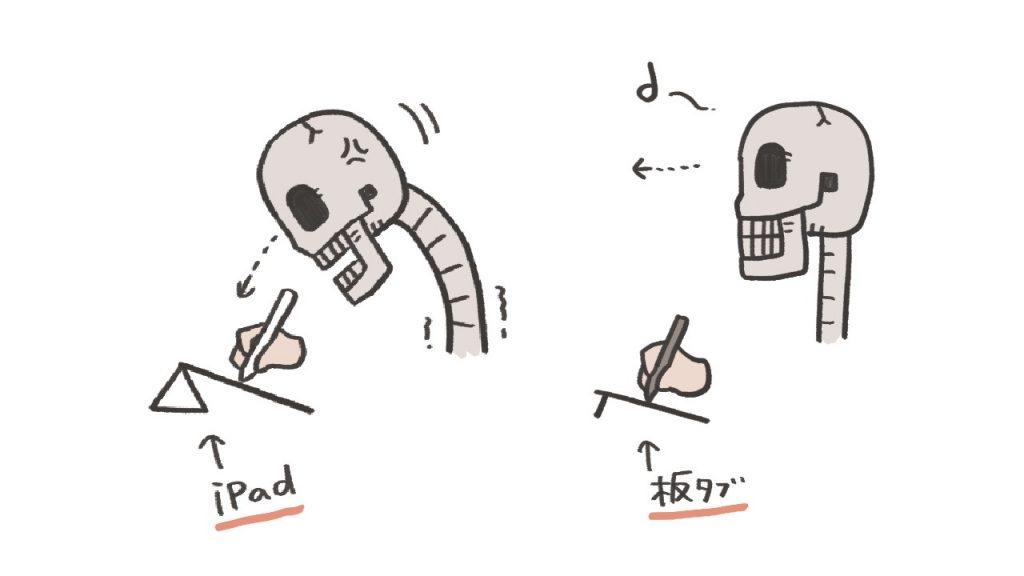 iPadと板タブの骨比較