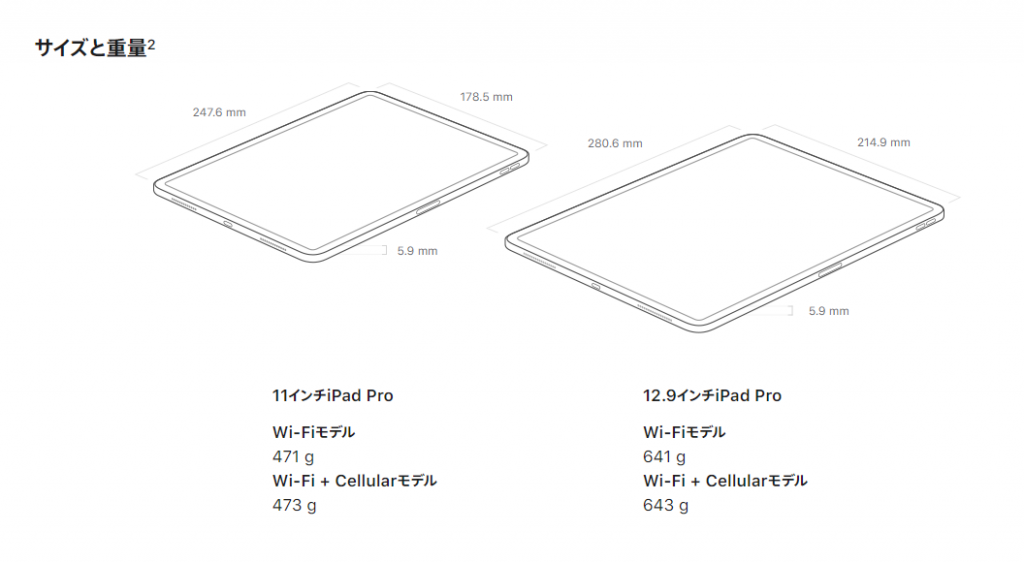 iPad Proの寸法