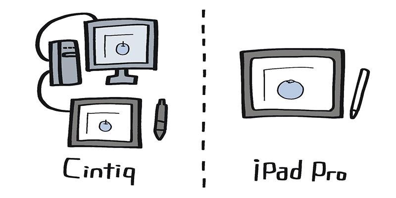 CintiqとiPad Proのデバイスとしての違い